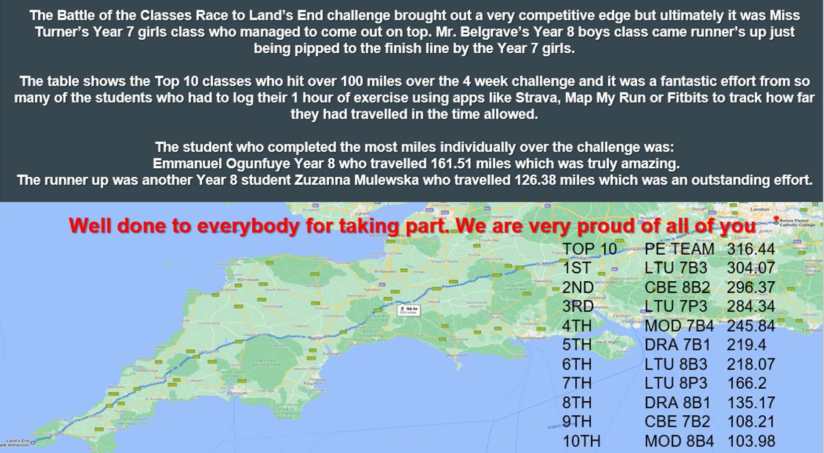 Race to Lands End 2